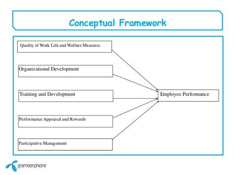 conceptual framework research paper sle sle conceptual framework in thesis 28 images sle of