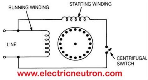 split phase induction motor pdf split phase motor wiring diagram efcaviation
