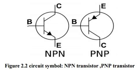 in bipolar transistor which current is largest bipolar junction study material lecturing notes assignment reference wiki description