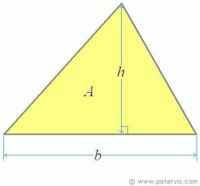 diagram of area area of a triangle