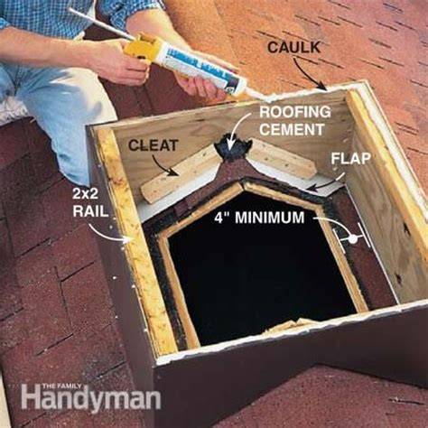a cupola how to build a cupola woodworking projects plans