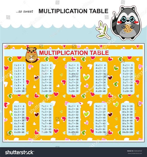 print multiplication table in vb net vector multiplication table printable poster card stock