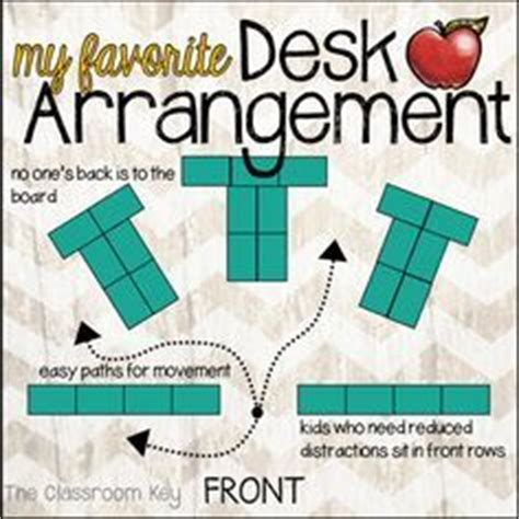 classroom layout for 30 students 18 best images about classroom set up on pinterest