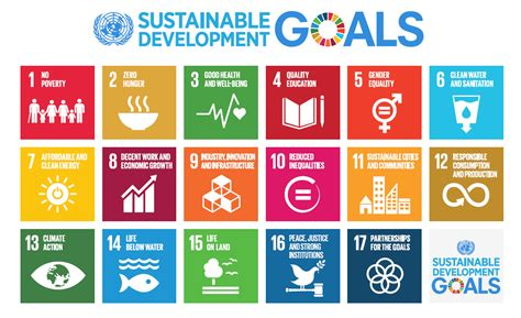 Home Decoration Pdf by Why Should You Care About The Sustainable Development Goals