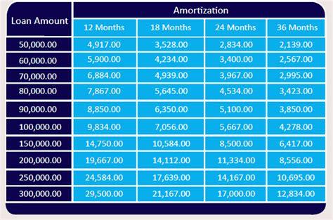 ucpb housing loan interest rate ucpb housing loan interest rate 28 images ucpb it s