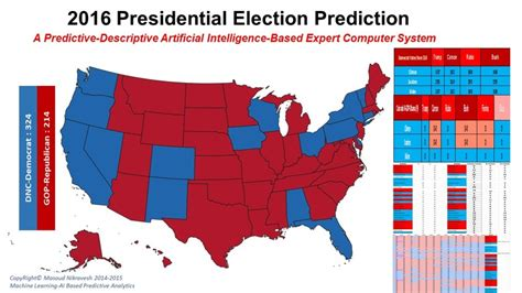 swing states are states that generally predicting the 2016 presidential election experfy insights