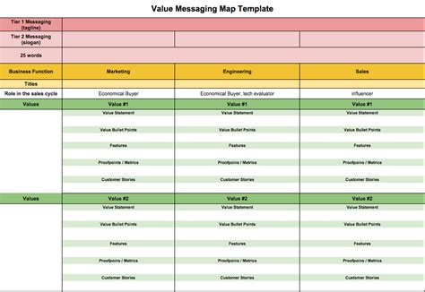 Effective Value Messaging The Definitive Guide Lifecycle Marketing Medium Marketing Message Map Template