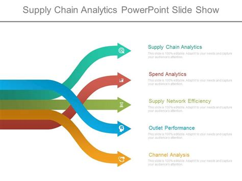 Supply Chain Analytics Powerpoint Slide Show Ppt Images Gallery Powerpoint Slide Show Supply Chain Powerpoint Template