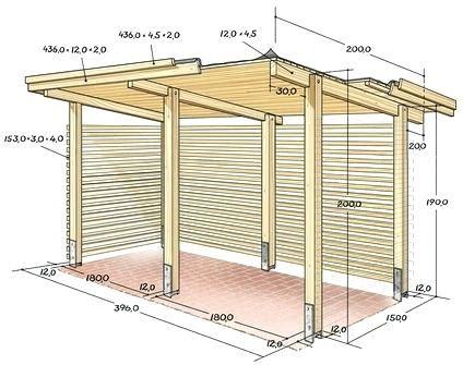 carport holz bauen atemberaubend holz carport selber bauen carports