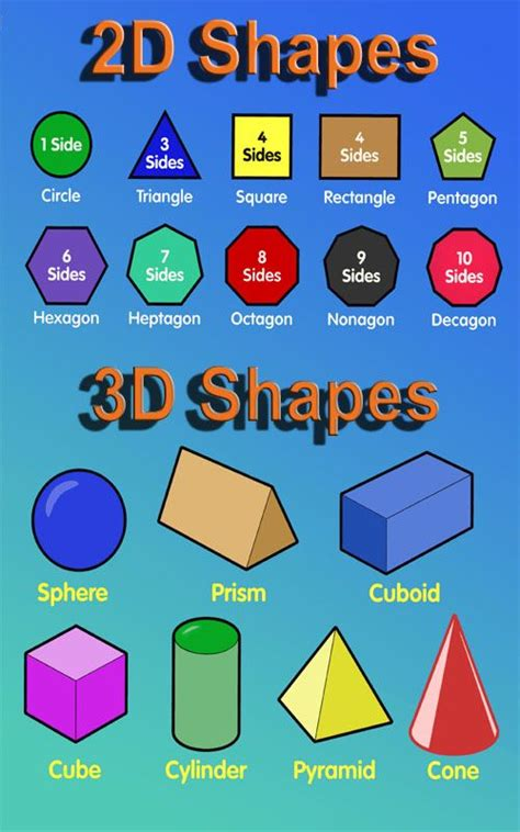 printable 3d shapes poster sandy betourne at looscan teachers recourses