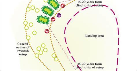 goose decoy spread diagrams small decoy spreads for geese goose decoy spread