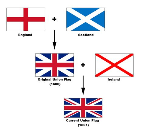 flags of the world with union jack file flags of the union jack png wikimedia commons