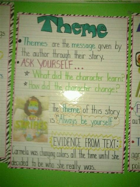 themes in literature anchor chart 25 best ideas about theme anchor charts on pinterest