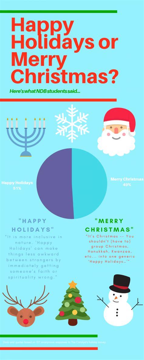 merry christmas  happy holidays  catalyst