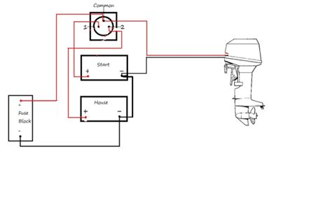 wiring diagram motor honda grand wiring motorcycle wire