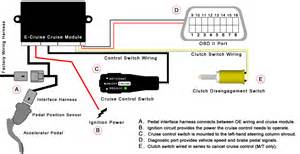 how electronic cruise works