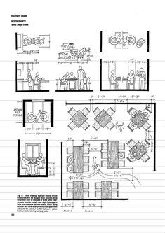 importance of restaurant layout important ergonomics of dining table in dinning room cafe