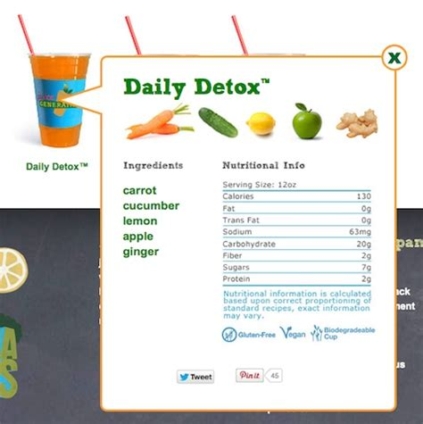 Daily Juice Detox by Daily Detox Juice Recipe Dishmaps