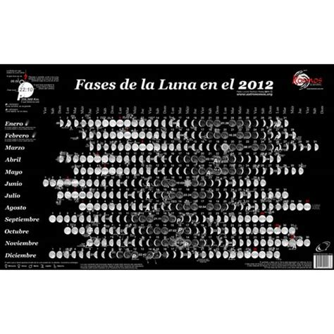 Calendario Lunar 2012 Kosmos Scientific De M 233 Xico S A De C V