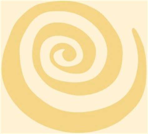 spirale wirkung ab wann auszeit
