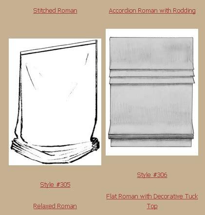 lshade styles roman shade styles 2 by wesco fabrics julie s board