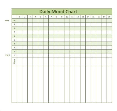 mood log template 12 sle mood charts sle templates