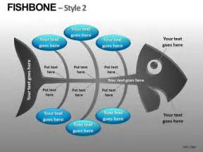 fishbone powerpoint template fishbone diagram template powerpoint