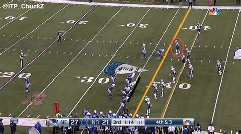 swinging gate offense playbook colts leave barn door open on swinging gate fake punt