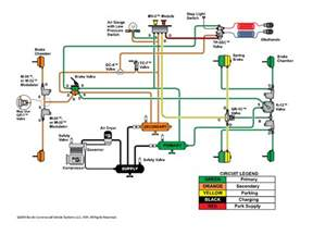 School Air Brake System Diagram Air Leak School Conversion Resources