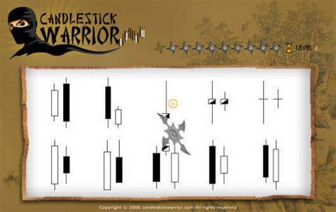 candlestick pattern game candlestick warrior this is a candlestick chart pattern