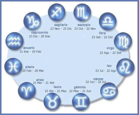 motopanzetade 2016 cual es la fecha el hor 243 scopo y las fechas de cada signo del zodiaco