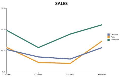 software to make graphs graph software make graphs and charts free trial