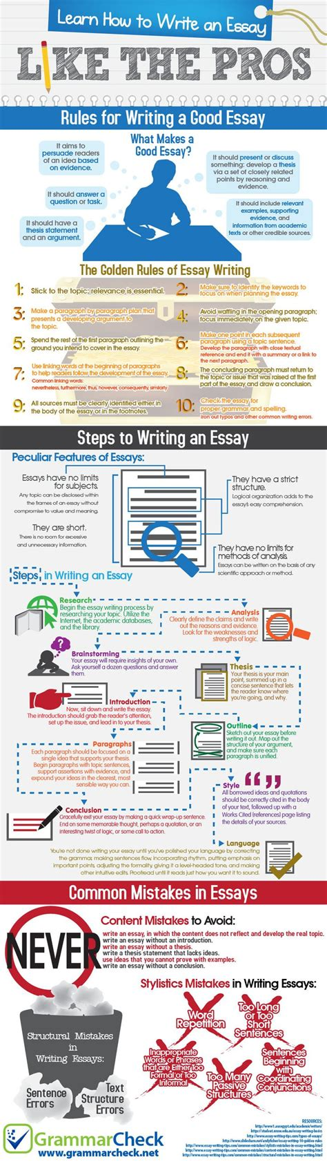 The Write Stuff Thinking Through Essays by 25 Best Ideas About Essay On Essay Writing Skills Essay And Essay