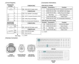 p0030 – heated oxygen sensor (ho2s) 1, bank 1, heater