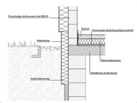 Sockel Spritzwasserschutz by Sockel Mauerwerk Keller Baunetz Wissen