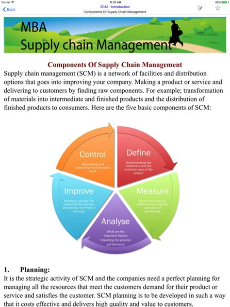 Supply Chain Management Notes For Mba Ou by Mba Scm Supply Chain Management By Raj Kumar