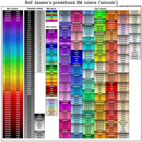 colors in alphabetical order list of colors in alphabetical order best of alphabet