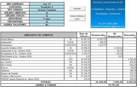 sueldo de maestranza 2015 2016 aumento de sueldo empleados de comercio 2016 empleados de