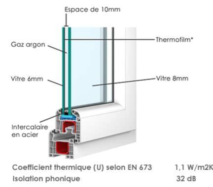 coefficient thermique vitrage fen 234 tre pvc sur mesure stores discount