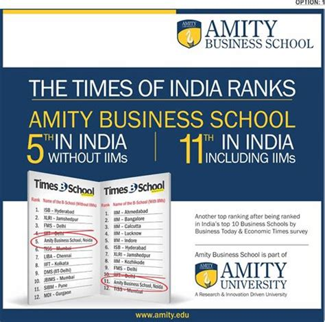 Mba In Hm by Amity Rajasthan Courses Like Engineering Mba