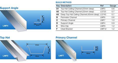 Mf Ceiling System by Mf Ceiling System Rollsec Rollsec