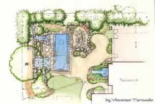 Garden Design Drawing Amazing Ideas Landscape Architecture Tree Sketches