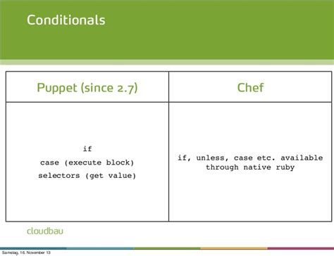 chef template variables infrastructure as code with chef puppet