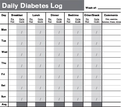 layout of a log book printable diabetes testing log book tracking your test