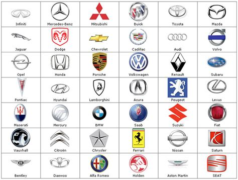 Car Types That Start With M by Bikes And Cars Popular Car Symbols