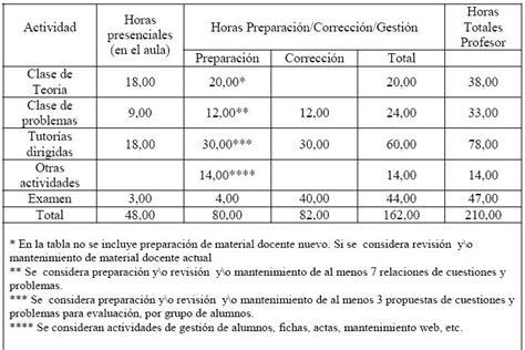 pagos por sentencia judicial ugel 10 portales educativos ms experiencia de adecuaci 243 n al espacio europeo de educaci 243 n