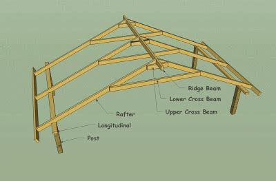 Trusses For A Shed by Get How To Build Trusses For A 12x16 Shed Haddi