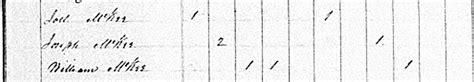 Frederick County Va Records Mckee