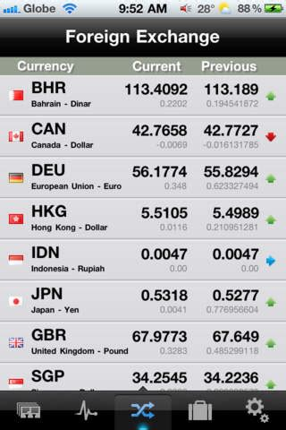 foreign currency exchange software ipcurrency exchange rate web service kgn currency