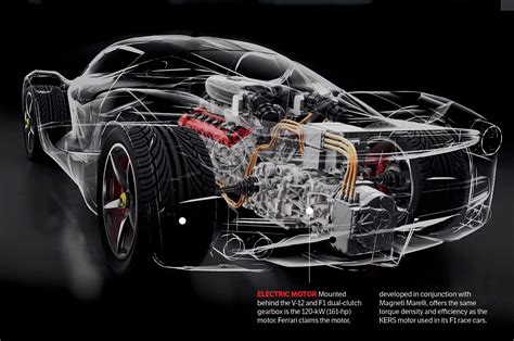 wallpaper engine exles the hypercar blueprint photo gallery motor trend